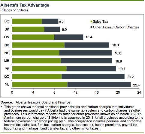 AB tax disadvantage.png