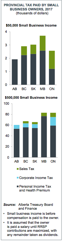 prov small biz tax comparison.png